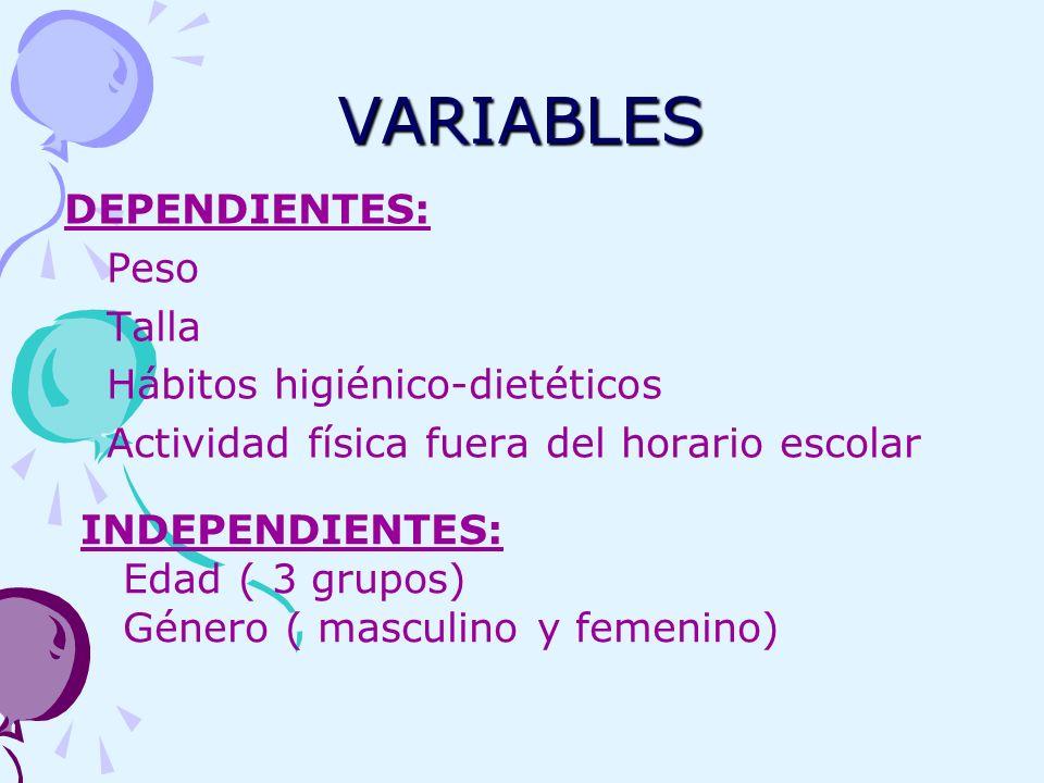 VARIABLES DEPENDIENTES: Peso Talla Hábitos higiénico-dietéticos Actividad física fuera del horario escolar INDEPENDIENTES: Edad ( 3 grupos) Género ( m
