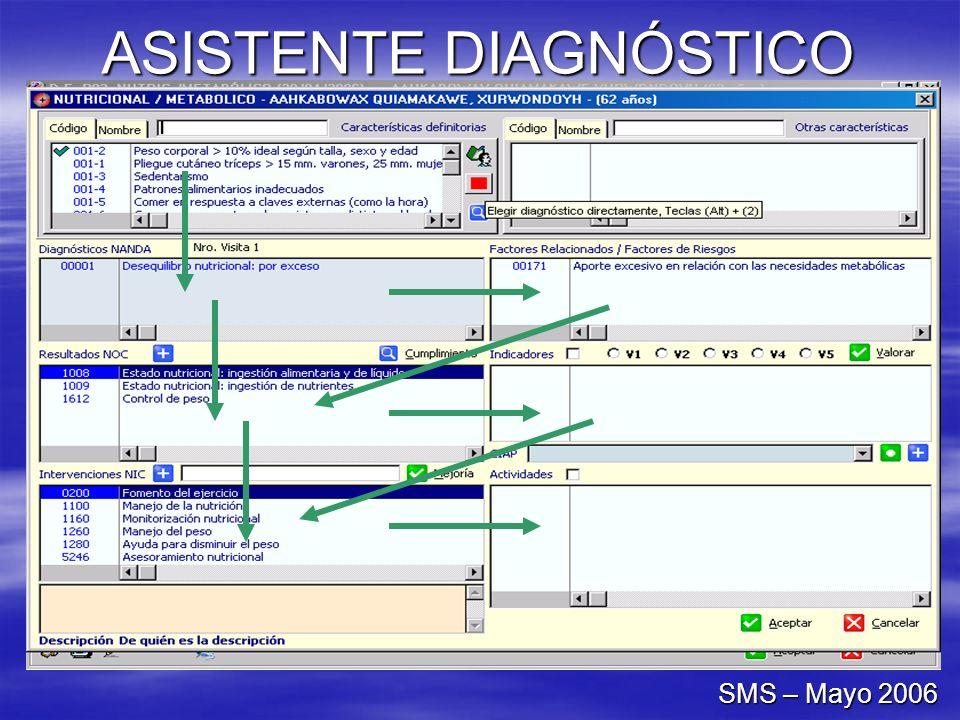 ASISTENTE DIAGNÓSTICO SMS – Mayo 2006
