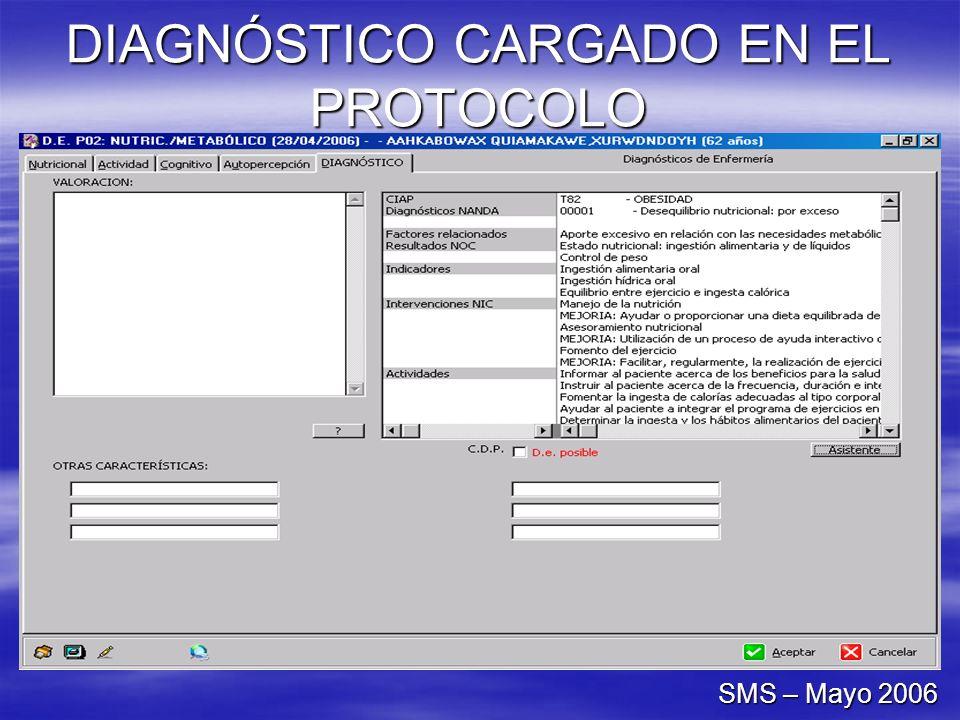 DIAGNÓSTICO CARGADO EN EL PROTOCOLO SMS – Mayo 2006