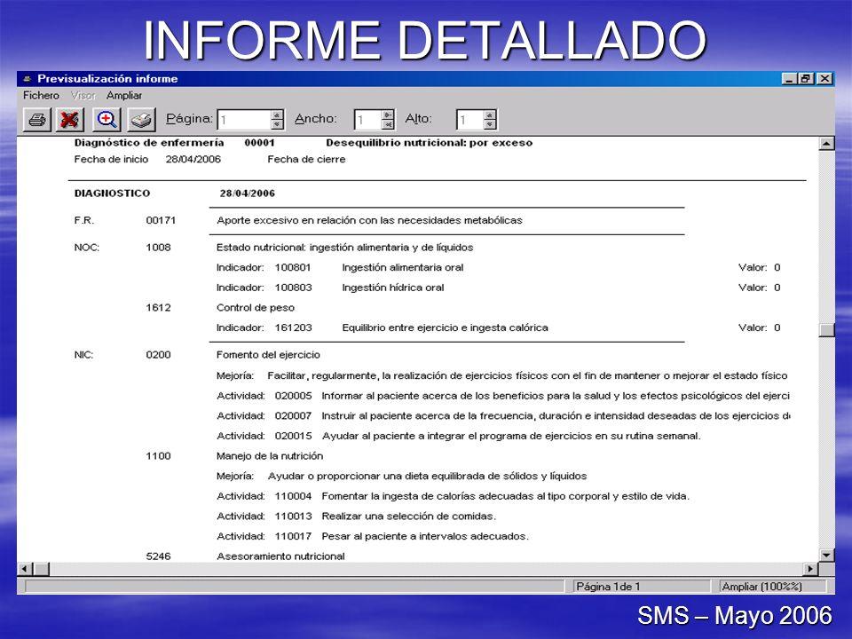 INFORME DETALLADO SMS – Mayo 2006