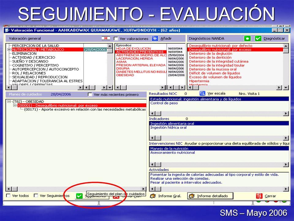 SEGUIMIENTO - EVALUACIÓN SMS – Mayo 2006