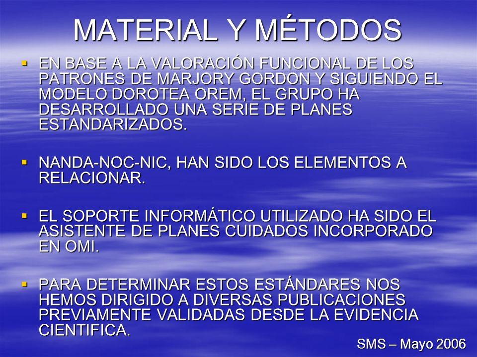 MATERIAL Y MÉTODOS EN BASE A LA VALORACIÓN FUNCIONAL DE LOS PATRONES DE MARJORY GORDON Y SIGUIENDO EL MODELO DOROTEA OREM, EL GRUPO HA DESARROLLADO UN