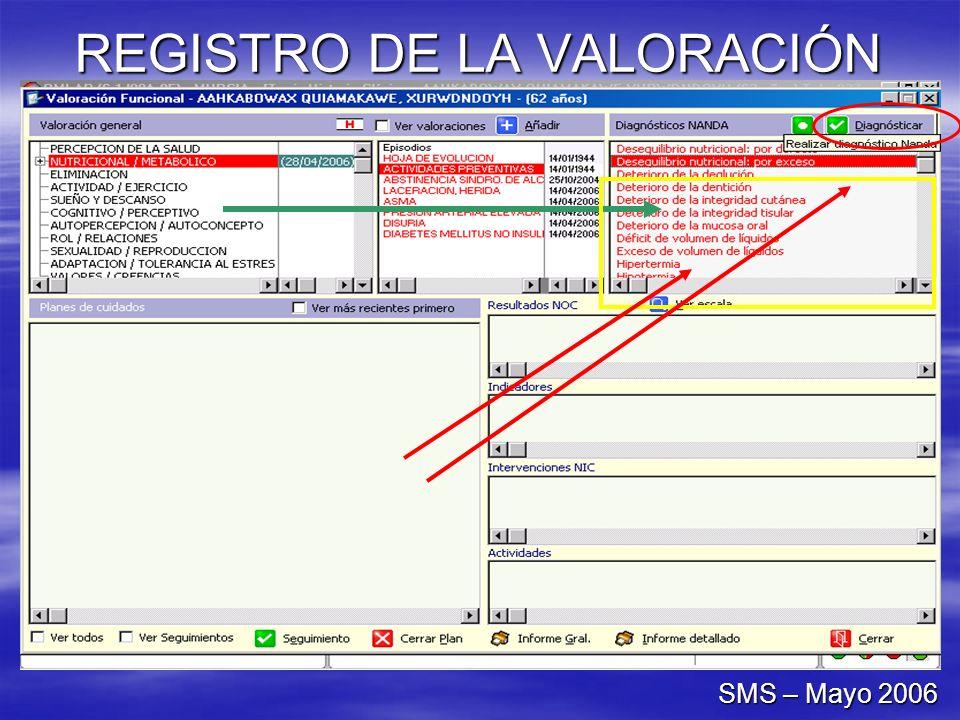 REGISTRO DE LA VALORACIÓN SMS – Mayo 2006