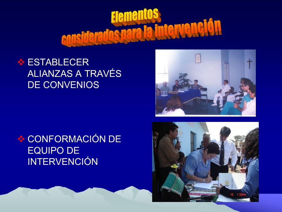 ESTABLECER ALIANZAS A TRAVÉS DE CONVENIOS CONFORMACIÓN DE EQUIPO DE INTERVENCIÓN