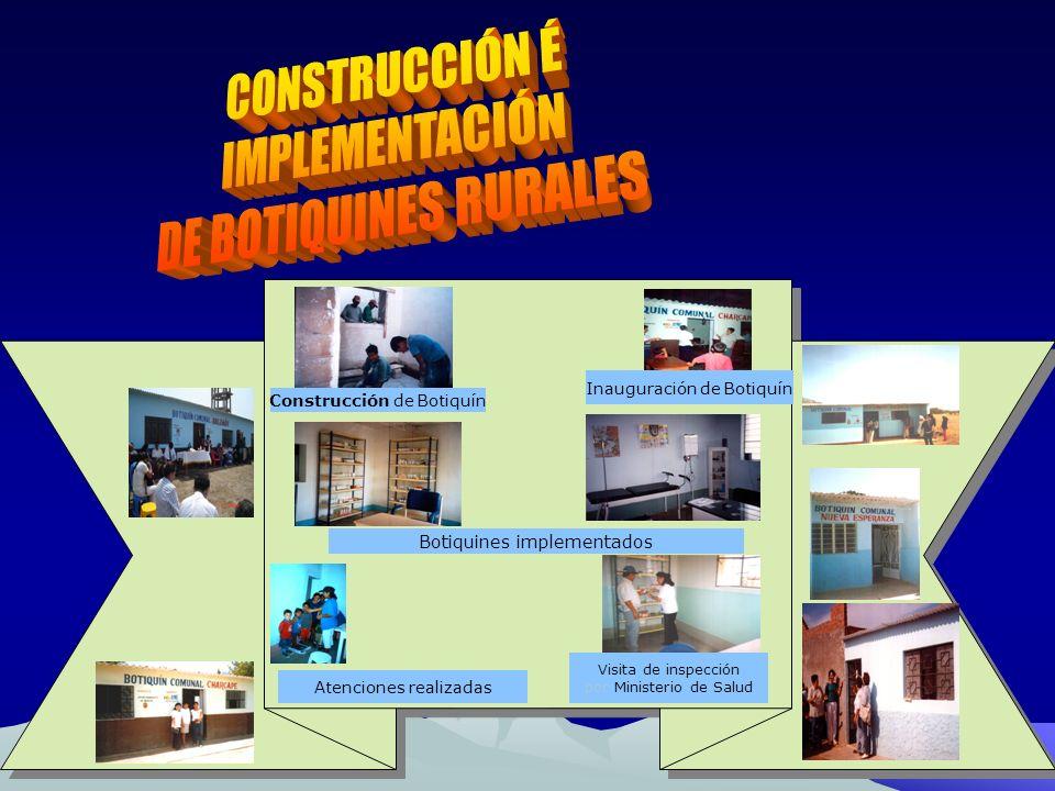 Visita de inspección por Ministerio de Salud Botiquines implementados Construcción de Botiquín Inauguración de Botiquín Atenciones realizadas