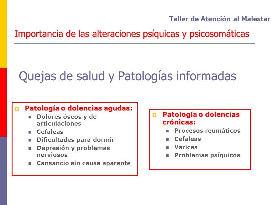 Quejas de salud y Patologías informadas Patología o dolencias agudas Patología o dolencias agudas: Dolores óseos y de articulaciones Cefaleas Dificult