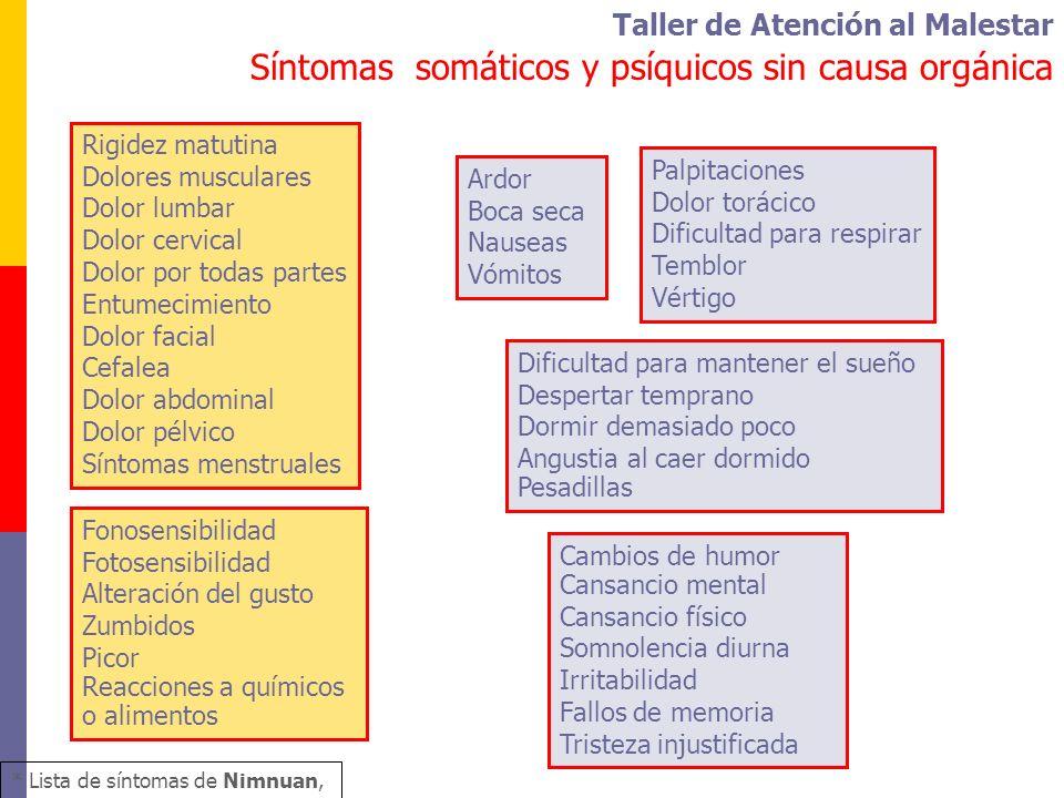 Biológico(Real) Anatomía y fisiología Constitución Cuerpo.