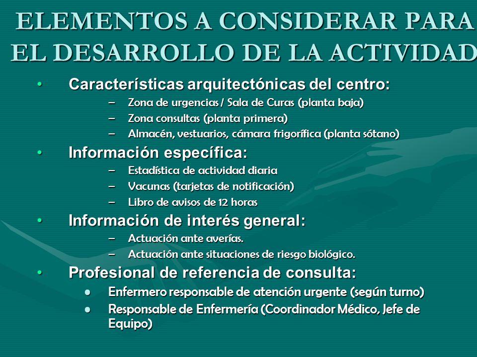 RESUMEN La información general se encuentra en el documento elaborado (tríptico) de forma resumida, el cual creemos que puede ser una herramienta de consulta y guía para la incorporación de los nuevos profesionales.
