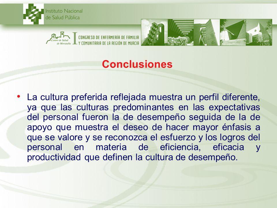 Conclusiones La cultura preferida reflejada muestra un perfil diferente, ya que las culturas predominantes en las expectativas del personal fueron la