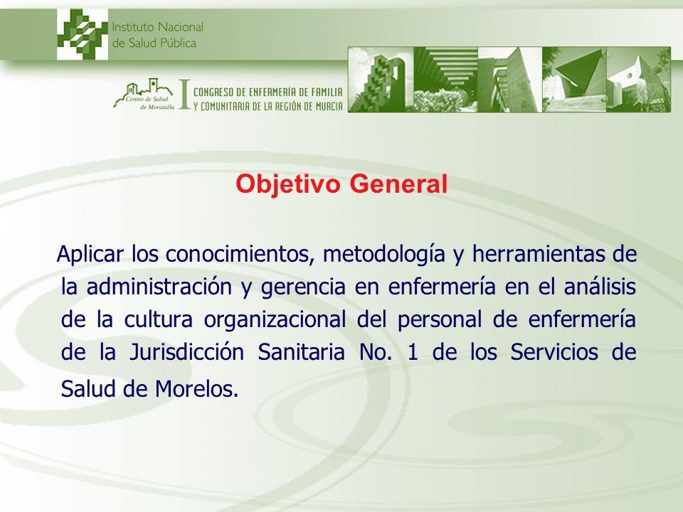 Objetivo General Aplicar los conocimientos, metodología y herramientas de la administración y gerencia en enfermería en el análisis de la cultura orga