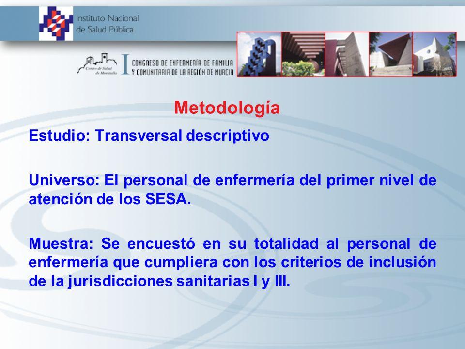 Estudio: Transversal descriptivo Universo: El personal de enfermería del primer nivel de atención de los SESA. Muestra: Se encuestó en su totalidad al