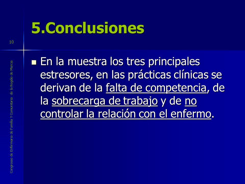 Congresso de Enfermaria de Família Y Comunitaria de la Região de Murcia 10 5.Conclusiones En la muestra los tres principales estresores, en las prácti
