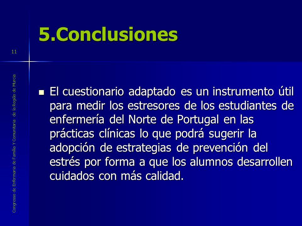 Congresso de Enfermaria de Família Y Comunitaria de la Região de Murcia 11 5.Conclusiones El cuestionario adaptado es un instrumento útil para medir l