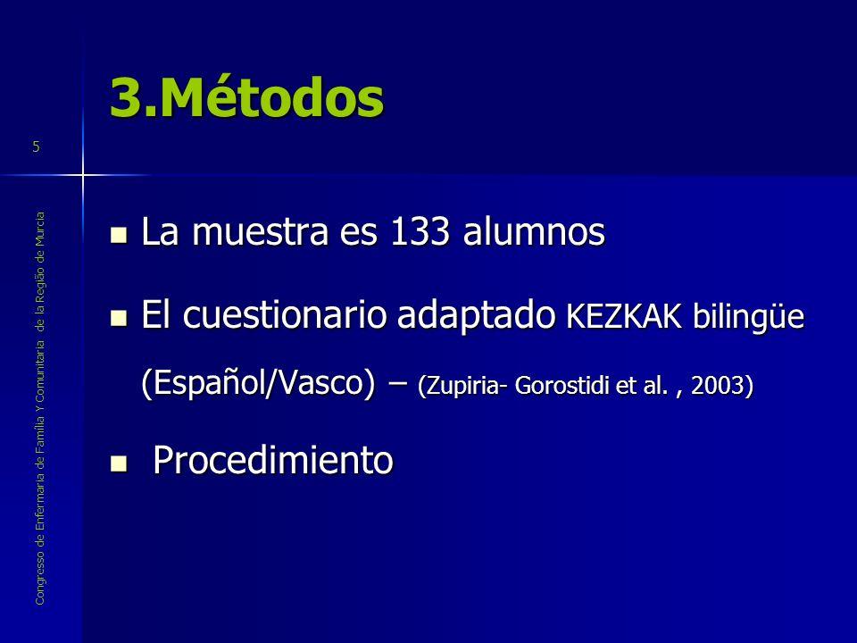Congresso de Enfermaria de Família Y Comunitaria de la Região de Murcia 5 3.Métodos La muestra es 133 alumnos La muestra es 133 alumnos El cuestionari