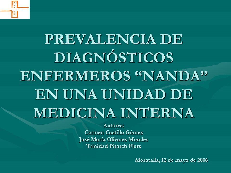 PREVALENCIA DE DIAGNÓSTICOS ENFERMEROS NANDA EN UNA UNIDAD DE MEDICINA INTERNA Autores: Carmen Castillo Gómez José María Olivares Morales Trinidad Pit