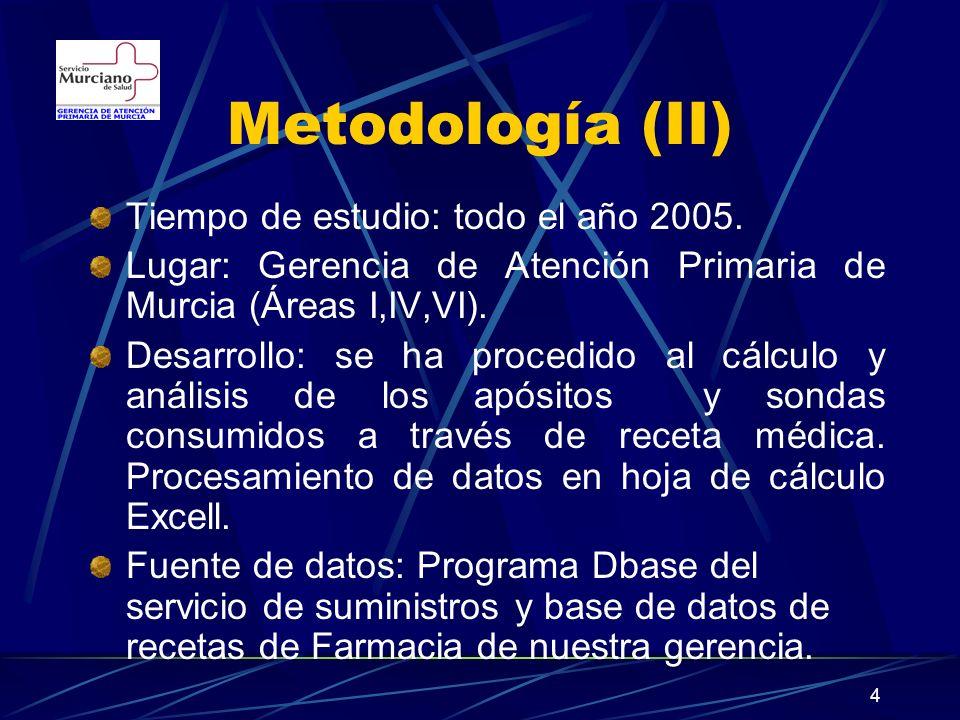 4 Metodología (II) Tiempo de estudio: todo el año 2005.