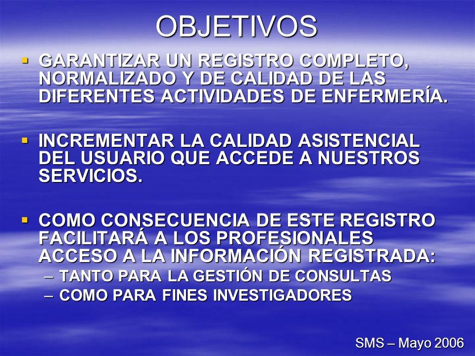 OBJETIVOS GARANTIZAR UN REGISTRO COMPLETO, NORMALIZADO Y DE CALIDAD DE LAS DIFERENTES ACTIVIDADES DE ENFERMERÍA. GARANTIZAR UN REGISTRO COMPLETO, NORM