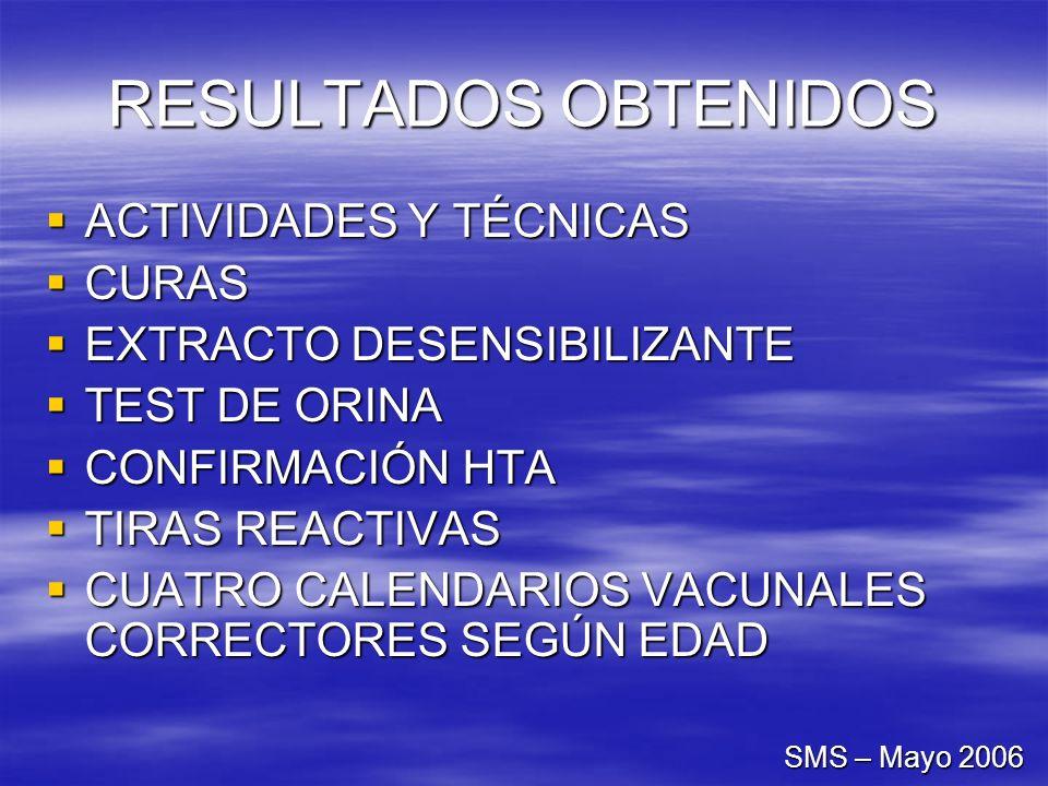 RESULTADOS OBTENIDOS ACTIVIDADES Y TÉCNICAS ACTIVIDADES Y TÉCNICAS CURAS CURAS EXTRACTO DESENSIBILIZANTE EXTRACTO DESENSIBILIZANTE TEST DE ORINA TEST