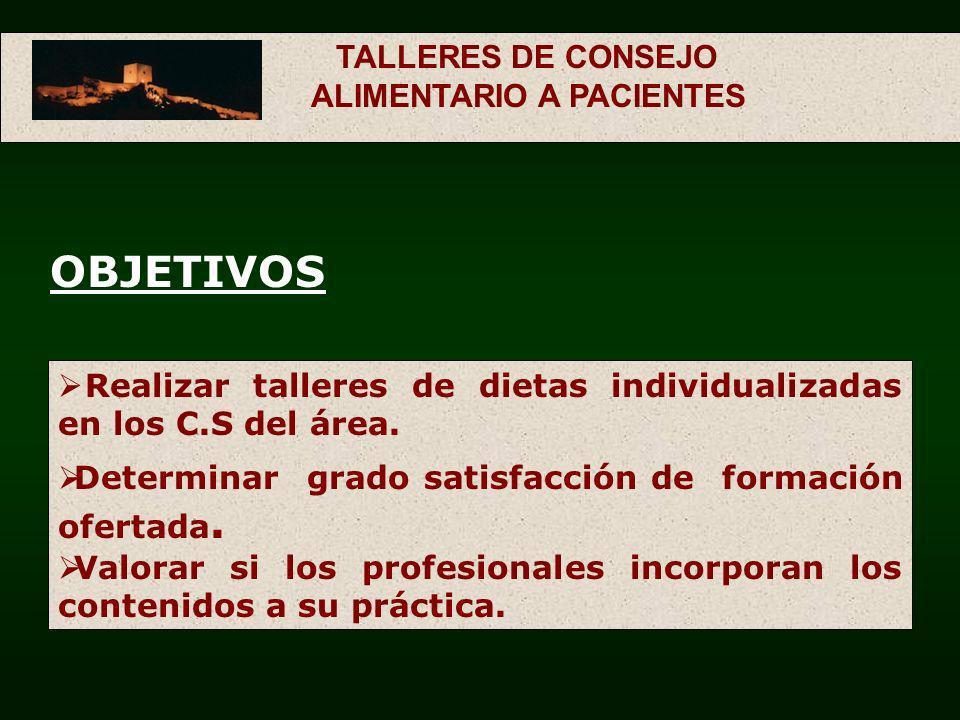 TALLERES DE CONSEJO ALIMENTARIO A PACIENTES OBJETIVOS Realizar talleres de dietas individualizadas en los C.S del área. Determinar grado satisfacción