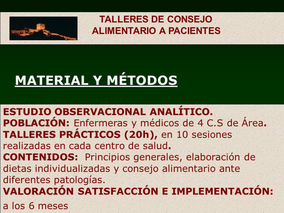 TALLERES DE CONSEJO ALIMENTARIO A PACIENTES MATERIAL Y MÉTODOS ESTUDIO OBSERVACIONAL ANALÍTICO ESTUDIO OBSERVACIONAL ANALÍTICO. POBLACIÓN POBLACIÓN: E