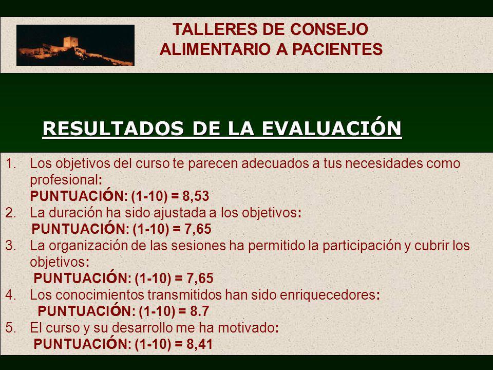 TALLERES DE CONSEJO ALIMENTARIO A PACIENTES 1.Los objetivos del curso te parecen adecuados a tus necesidades como profesional: PUNTUACI Ó N: (1-10) =