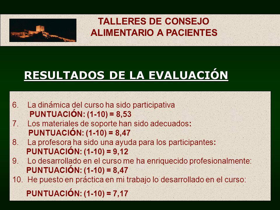 TALLERES DE CONSEJO ALIMENTARIO A PACIENTES 6. La din á mica del curso ha sido participativa PUNTUACI Ó N: (1-10) = 8,53 7. Los materiales de soporte