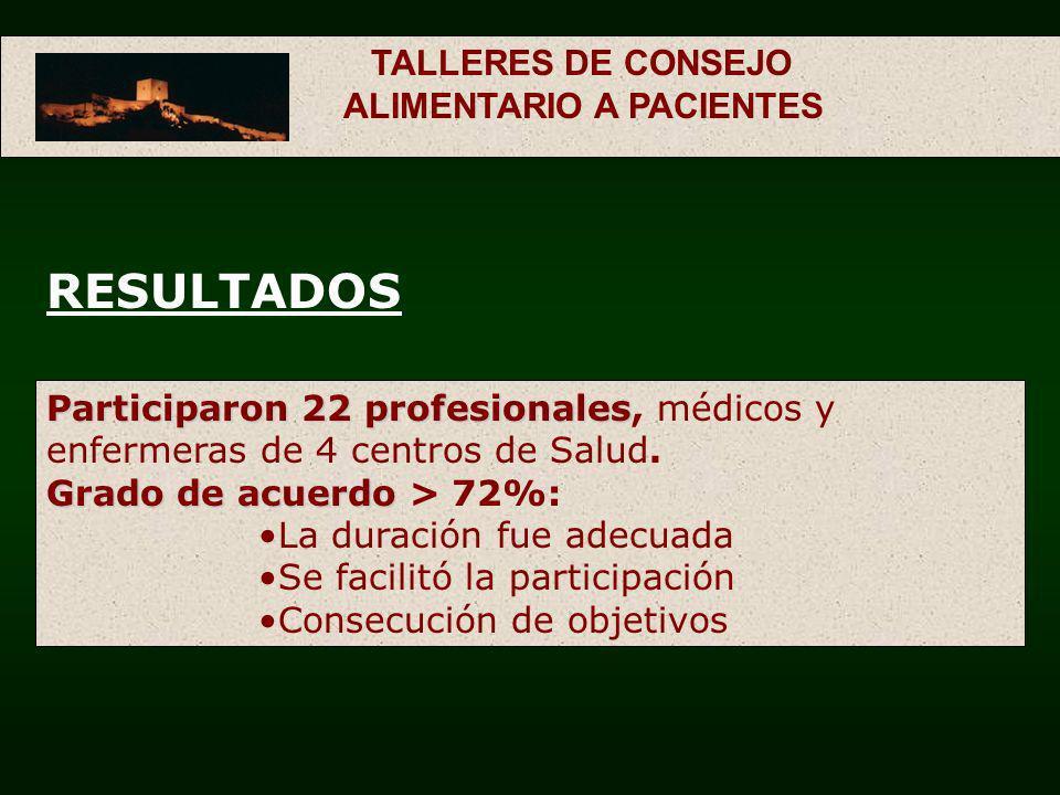 TALLERES DE CONSEJO ALIMENTARIO A PACIENTES RESULTADOS Participaron 22 profesionales Participaron 22 profesionales, médicos y enfermeras de 4 centros
