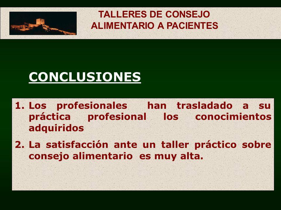 TALLERES DE CONSEJO ALIMENTARIO A PACIENTES CONCLUSIONES 1.Los profesionales han trasladado a su práctica profesional los conocimientos adquiridos 2.L