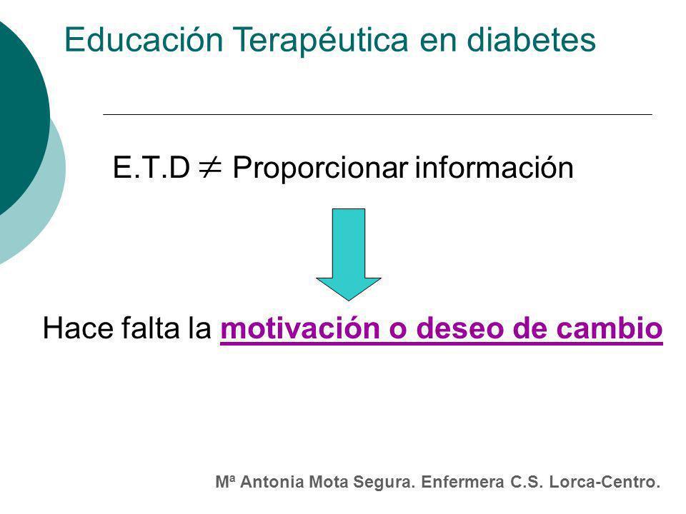 E.T.D Proporcionar información Educación Terapéutica en diabetes Mª Antonia Mota Segura.