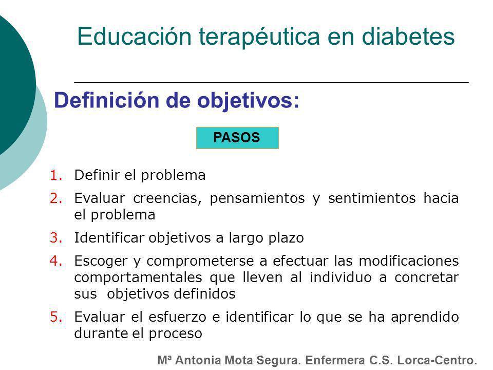 Definición de objetivos: Mª Antonia Mota Segura.Enfermera C.S.