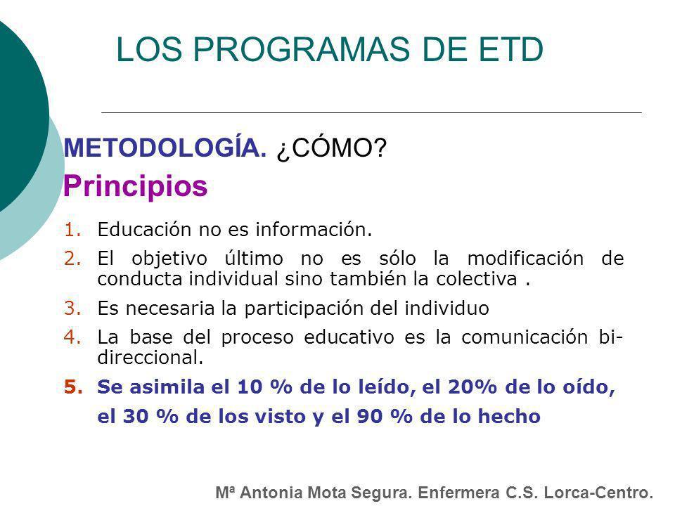 METODOLOGÍA.¿CÓMO. Principios 1.Educación no es información.