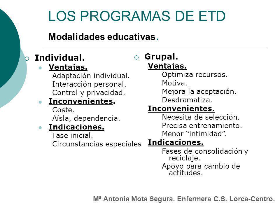 Modalidades educativas.Individual. Ventajas. Adaptación individual.
