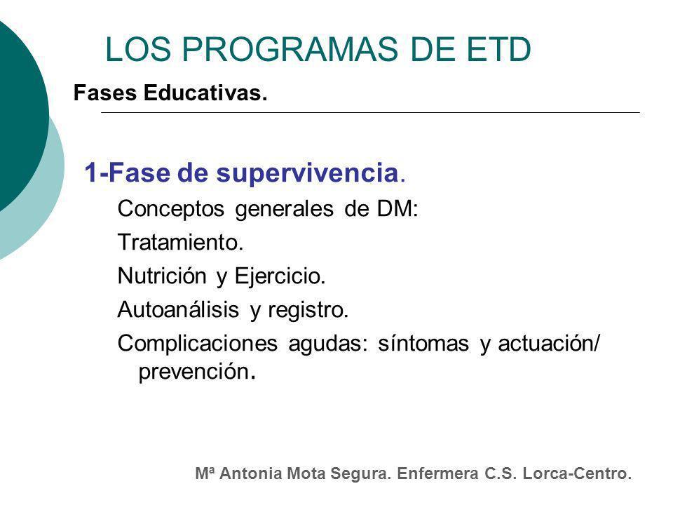 Fases Educativas.1-Fase de supervivencia. Conceptos generales de DM: Tratamiento.