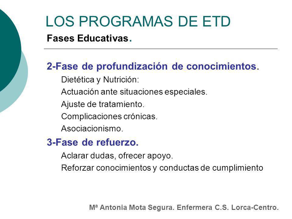 Fases Educativas.2-Fase de profundización de conocimientos.