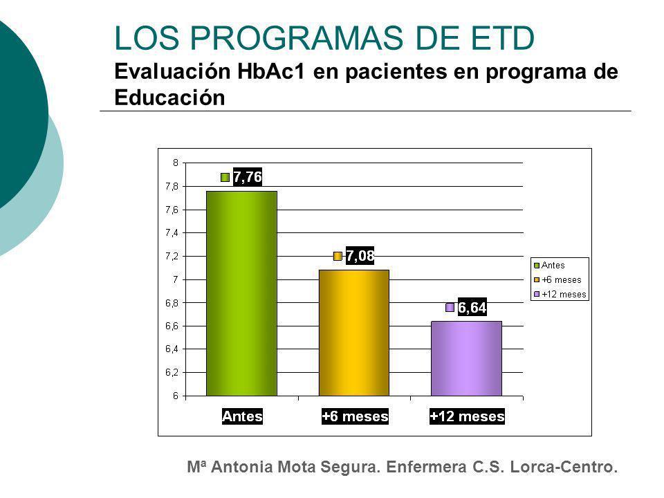 LOS PROGRAMAS DE ETD Evaluación HbAc1 en pacientes en programa de Educación Mª Antonia Mota Segura.