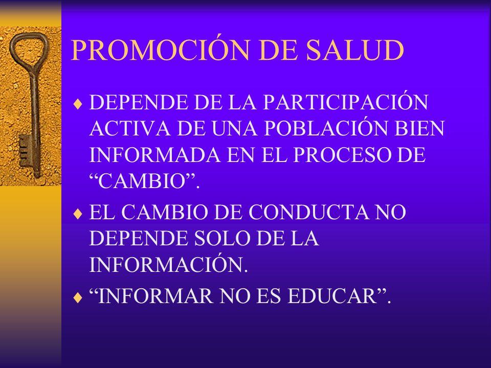 PROMOCIÓN DE SALUD DEPENDE DE LA PARTICIPACIÓN ACTIVA DE UNA POBLACIÓN BIEN INFORMADA EN EL PROCESO DE CAMBIO.
