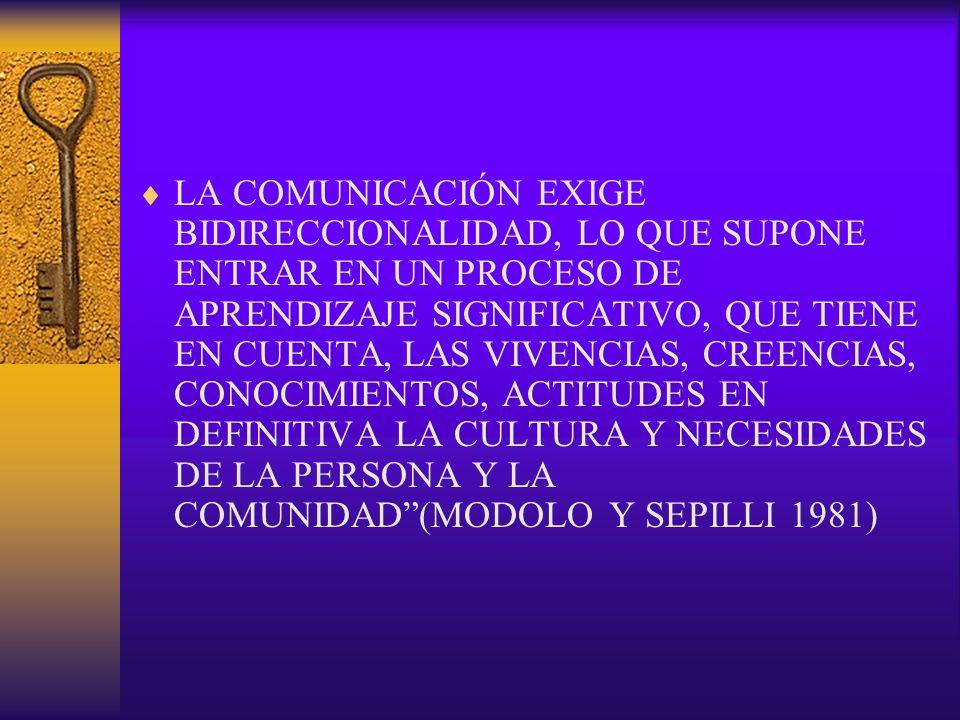 LA COMUNICACIÓN EXIGE BIDIRECCIONALIDAD, LO QUE SUPONE ENTRAR EN UN PROCESO DE APRENDIZAJE SIGNIFICATIVO, QUE TIENE EN CUENTA, LAS VIVENCIAS, CREENCIAS, CONOCIMIENTOS, ACTITUDES EN DEFINITIVA LA CULTURA Y NECESIDADES DE LA PERSONA Y LA COMUNIDAD(MODOLO Y SEPILLI 1981)