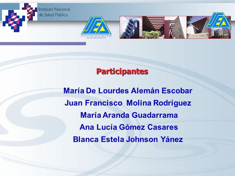Participantes María De Lourdes Alemán Escobar Juan Francisco Molina Rodríguez María Aranda Guadarrama Ana Lucía Gómez Casares Blanca Estela Johnson Yánez