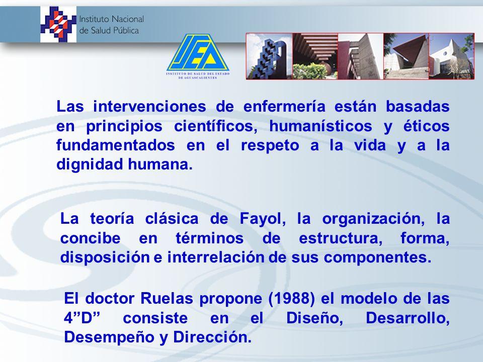 Introducción La organización de los servicios de salud depende de lograr un modelo de organización adecuado impactando en el desempeño y la satisfacci