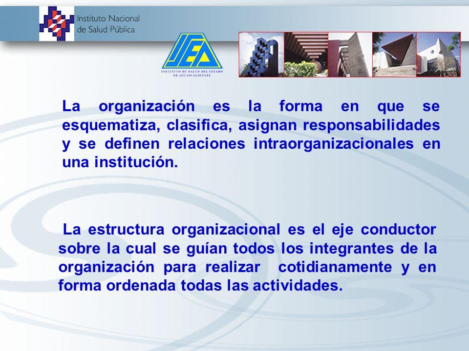 La teoría clásica de Fayol, la organización, la concibe en términos de estructura, forma, disposición e interrelación de sus componentes. El doctor Ru