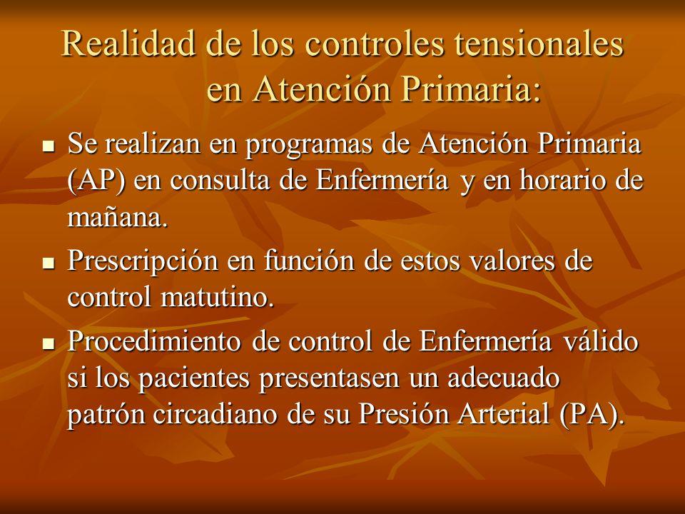 Realidad de los controles tensionales en Atención Primaria: Se realizan en programas de Atención Primaria (AP) en consulta de Enfermería y en horario