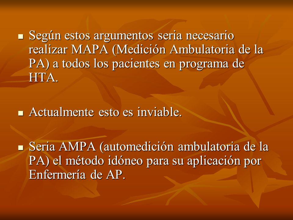 Según estos argumentos seria necesario realizar MAPA (Medición Ambulatoria de la PA) a todos los pacientes en programa de HTA. Según estos argumentos