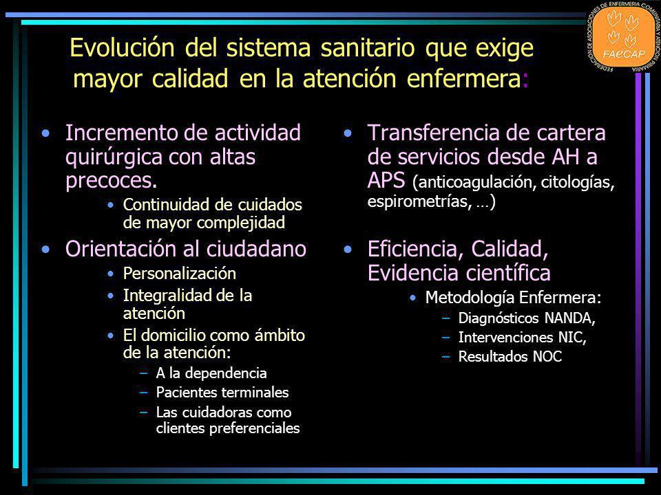 Evolución del sistema sanitario que exige mayor calidad en la atención enfermera: Incremento de actividad quirúrgica con altas precoces. Continuidad d