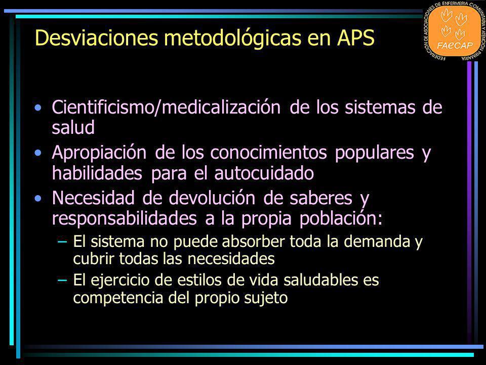 Cientificismo/medicalización de los sistemas de salud Apropiación de los conocimientos populares y habilidades para el autocuidado Necesidad de devolu