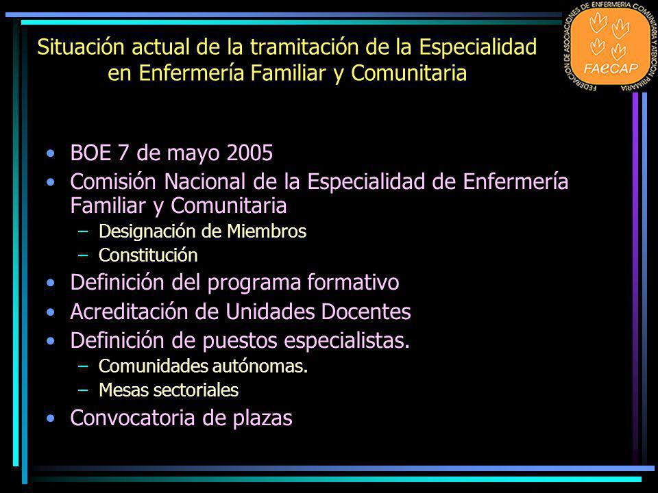 Situación actual de la tramitación de la Especialidad en Enfermería Familiar y Comunitaria BOE 7 de mayo 2005 Comisión Nacional de la Especialidad de