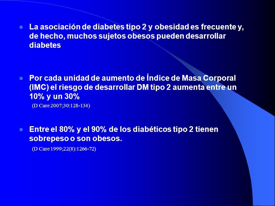 La asociación de diabetes tipo 2 y obesidad es frecuente y, de hecho, muchos sujetos obesos pueden desarrollar diabetes Por cada unidad de aumento de