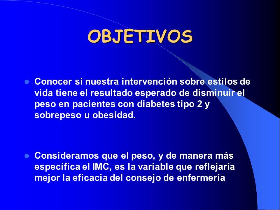 OBJETIVOS Conocer si nuestra intervención sobre estilos de vida tiene el resultado esperado de disminuir el peso en pacientes con diabetes tipo 2 y so