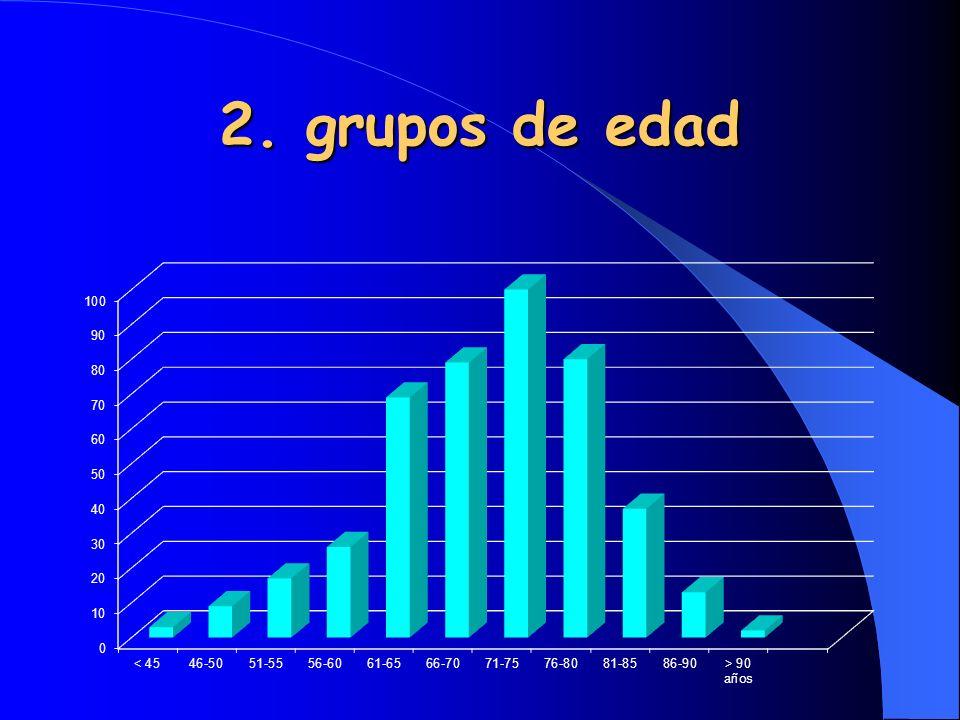 2. grupos de edad