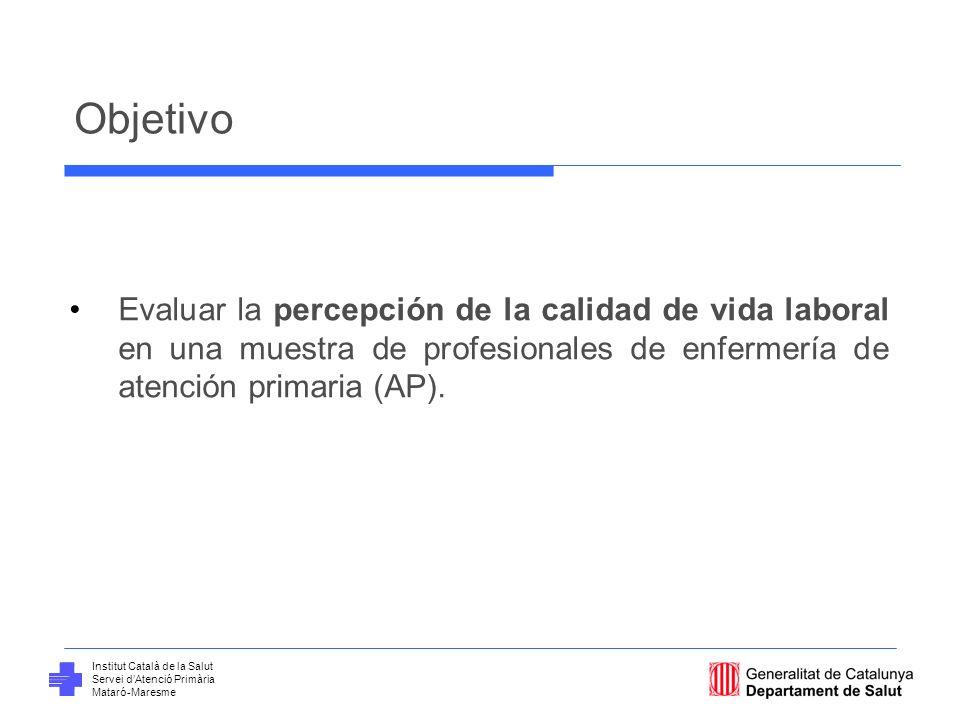 Institut Català de la Salut Servei dAtenció Primària Mataró-Maresme Objetivo Evaluar la percepción de la calidad de vida laboral en una muestra de pro