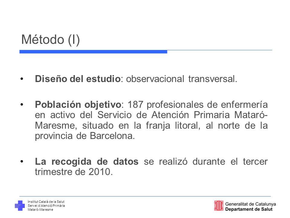 Institut Català de la Salut Servei dAtenció Primària Mataró-Maresme Método (II) Instrumento de medida: cuestionario anónimo y autoadministrado con: Escala de calidad de vida profesional CVP-35.